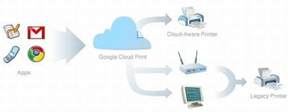 Yu_cloudprint1